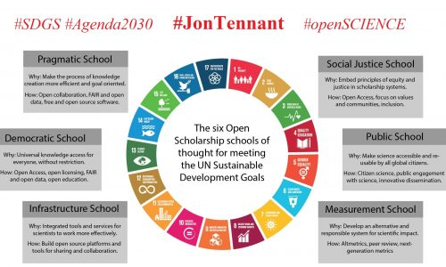 streaming 9/04/2021 12pm (London time) #JonTennantmemorialsDay #OpenScienceMooc Jon Tennant's Memorial Day